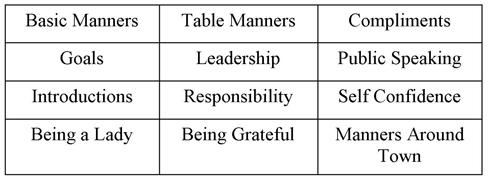 Elite Etiquette Grid